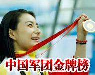 中国军团金牌榜